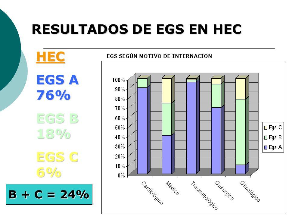 RESULTADOS DE EGS EN HEC