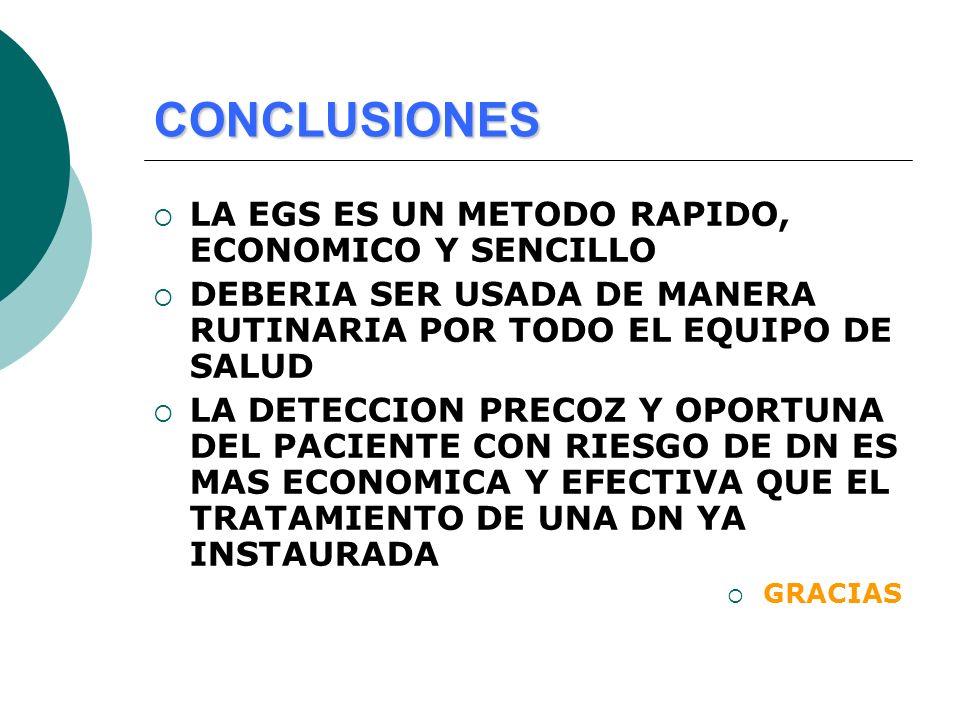 CONCLUSIONES LA EGS ES UN METODO RAPIDO, ECONOMICO Y SENCILLO