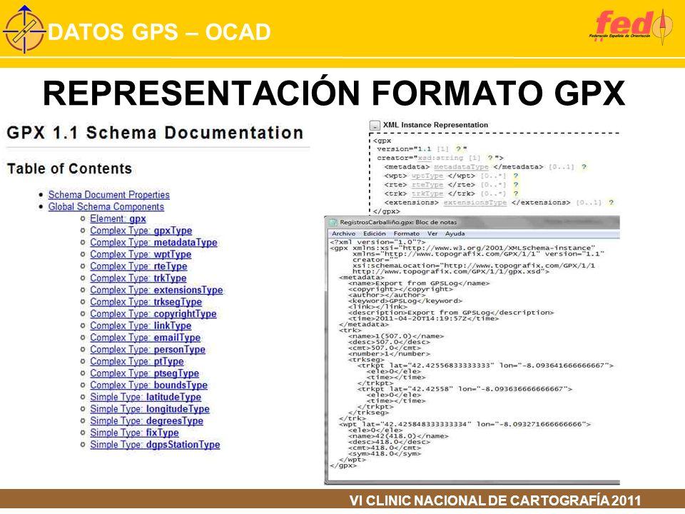 REPRESENTACIÓN FORMATO GPX