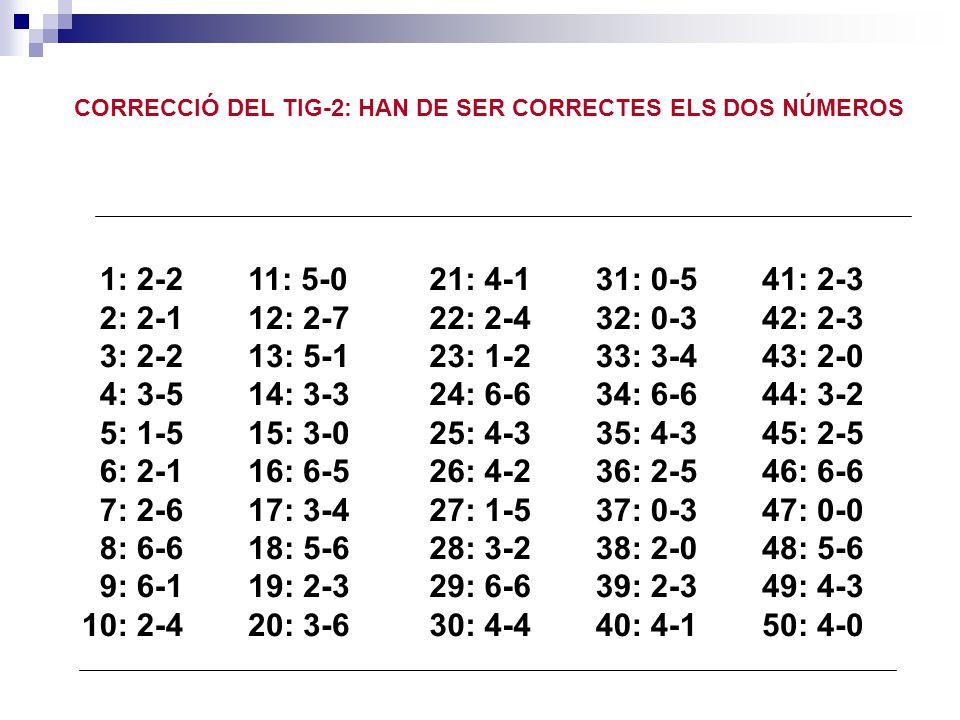 1: 2-2 2: 2-1 3: 2-2 4: 3-5 5: 1-5 6: 2-1 7: 2-6 8: 6-6 9: 6-1 10: 2-4