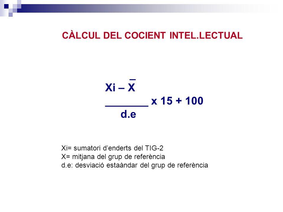 Xi – X _______ x 15 + 100 d.e CÀLCUL DEL COCIENT INTEL.LECTUAL _