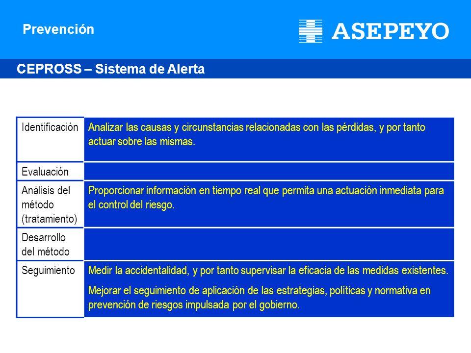 CEPROSS – Sistema de Alerta