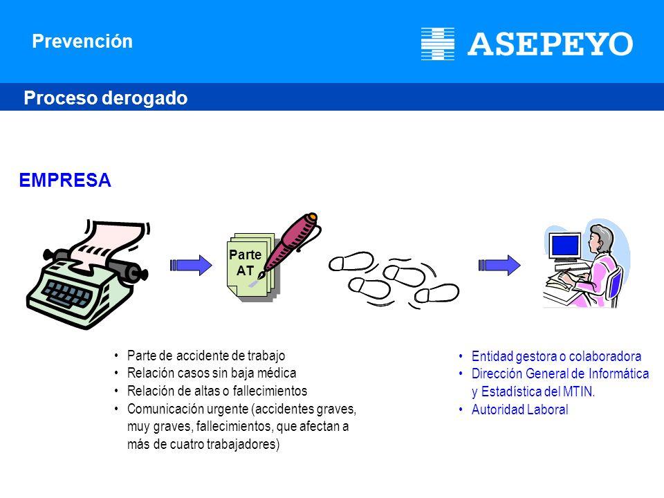 Proceso derogado EMPRESA Parte de accidente de trabajo