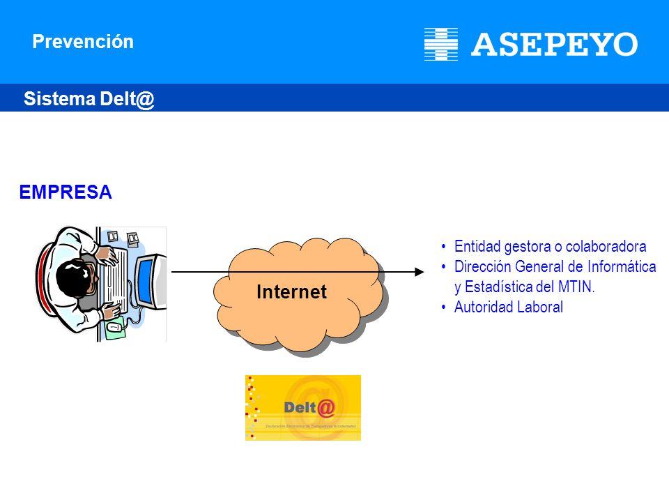 Sistema Delt@ EMPRESA Internet Entidad gestora o colaboradora