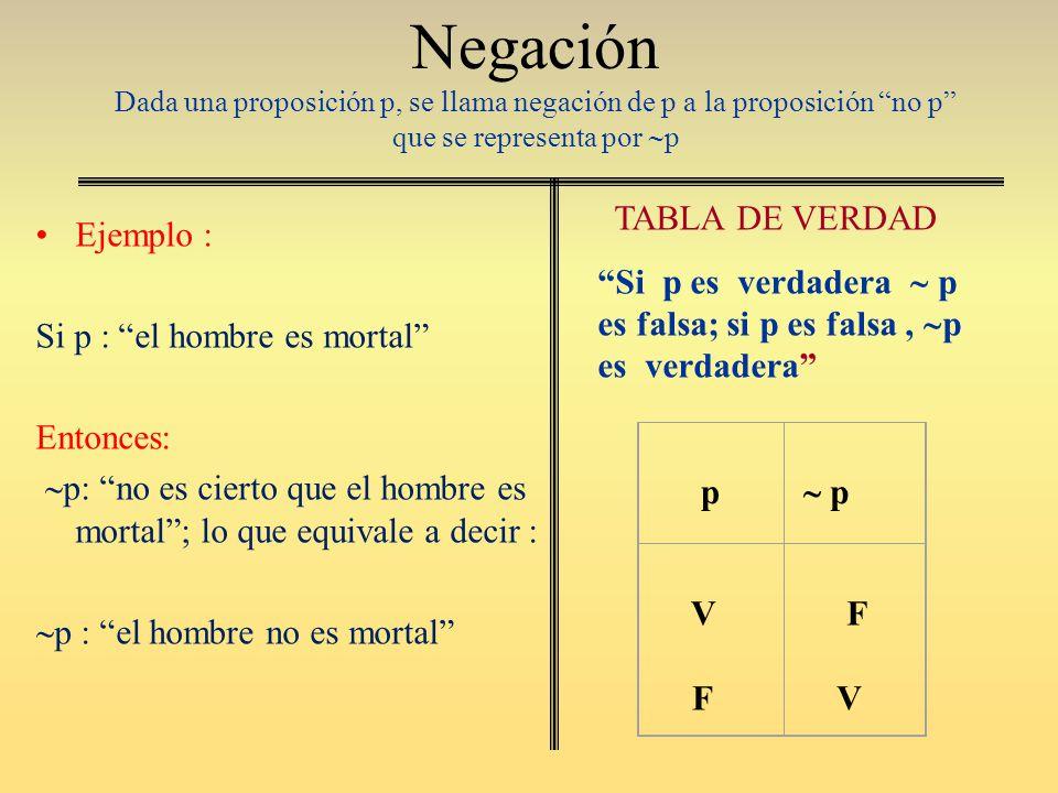 Negación Dada una proposición p, se llama negación de p a la proposición no p que se representa por p