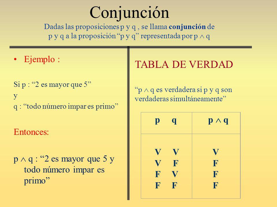 Conjunción Dadas las proposiciones p y q , se llama conjunción de