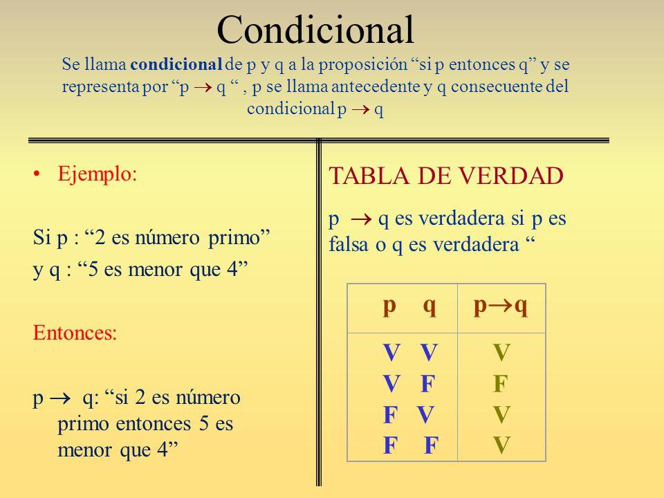 Condicional Se llama condicional de p y q a la proposición si p entonces q y se representa por p  q , p se llama antecedente y q consecuente del condicional p  q