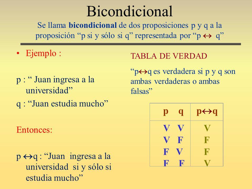 Bicondicional Se llama bicondicional de dos proposiciones p y q a la proposición p si y sólo si q representada por p  q