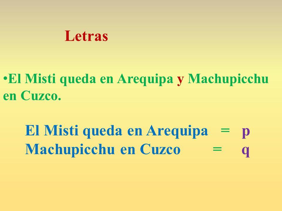 El Misti queda en Arequipa = p Machupicchu en Cuzco = q