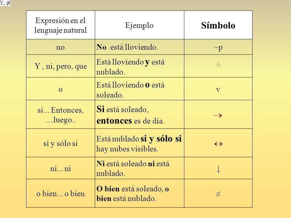 Expresión en el lenguaje natural