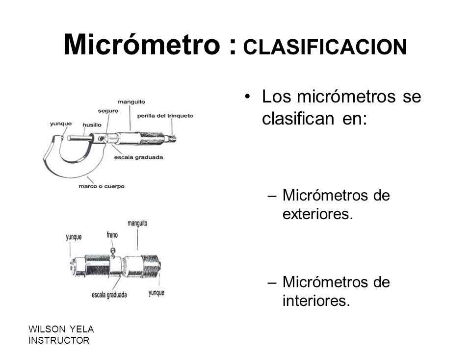 Micr metro palmer de exteriores ppt video online descargar - Micrometro de interiores ...