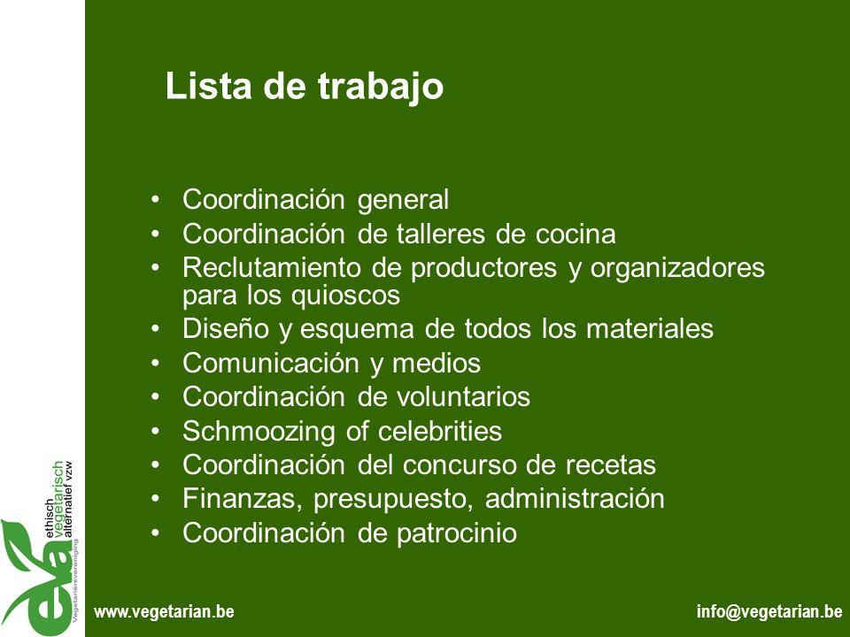 Lista de trabajo Coordinación general