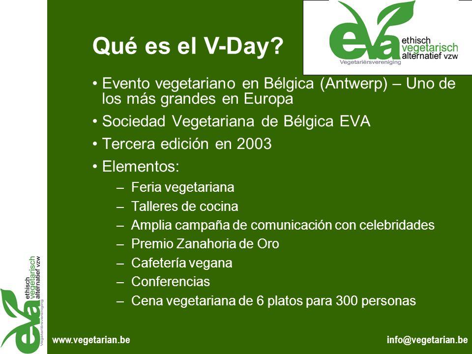 Qué es el V-Day Evento vegetariano en Bélgica (Antwerp) – Uno de los más grandes en Europa. Sociedad Vegetariana de Bélgica EVA.