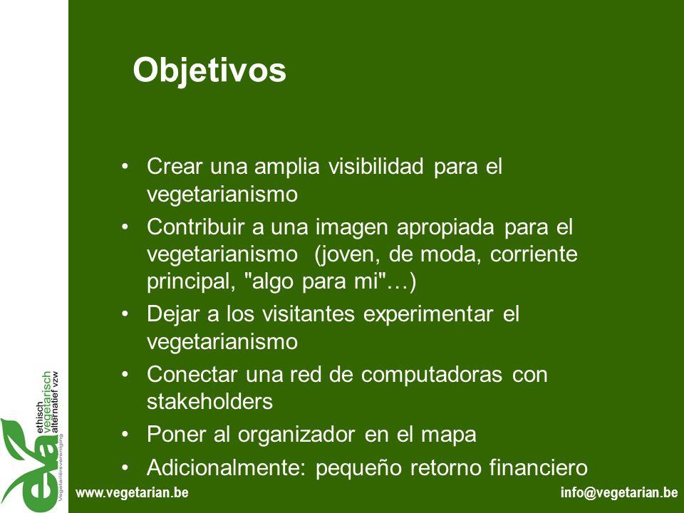Objetivos Crear una amplia visibilidad para el vegetarianismo