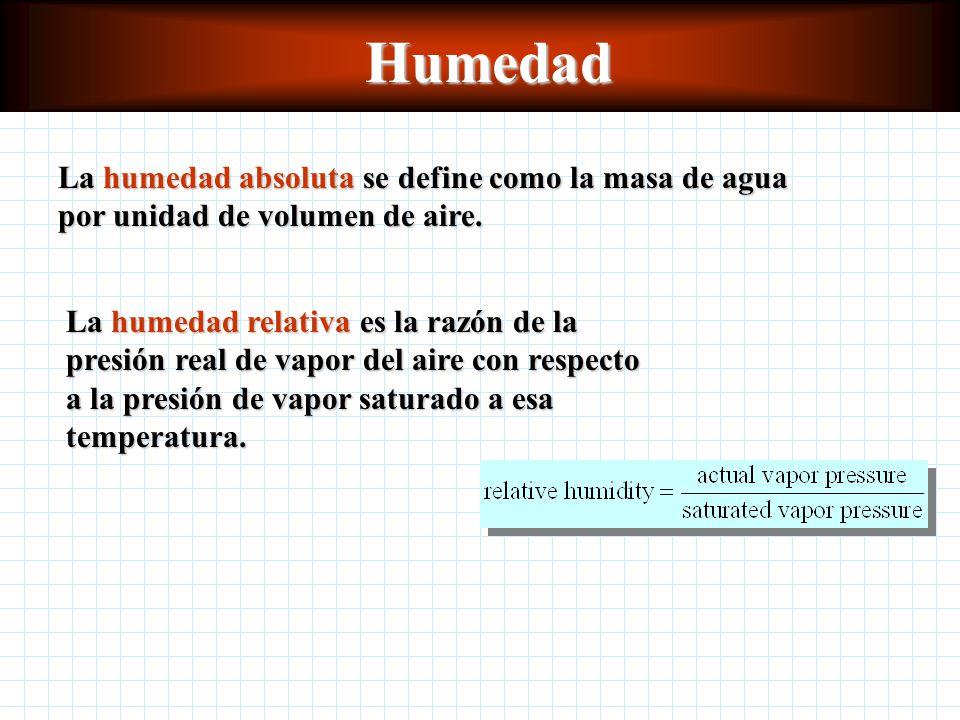 Propiedades t rmicas de la materia ppt descargar - Humedad relativa ideal ...