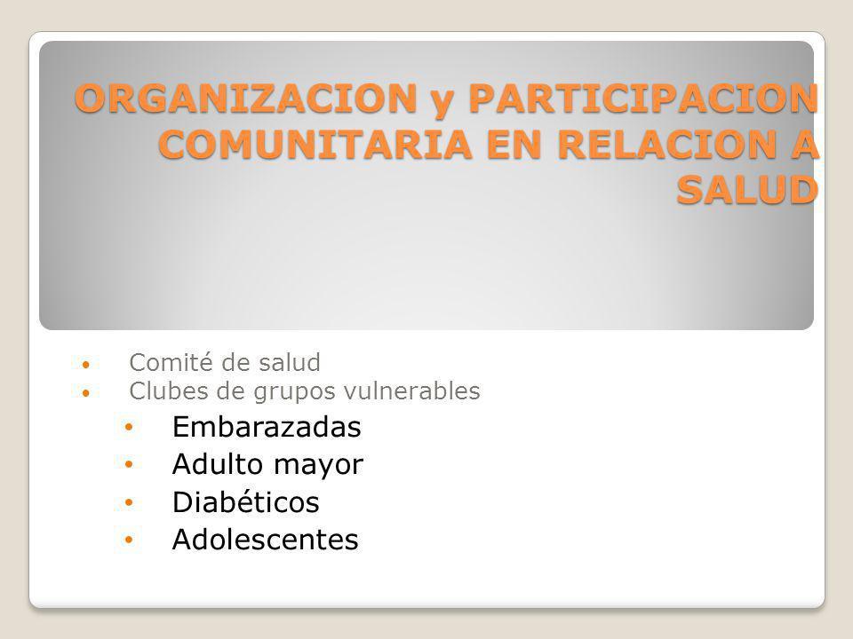 ORGANIZACION y PARTICIPACION COMUNITARIA EN RELACION A SALUD