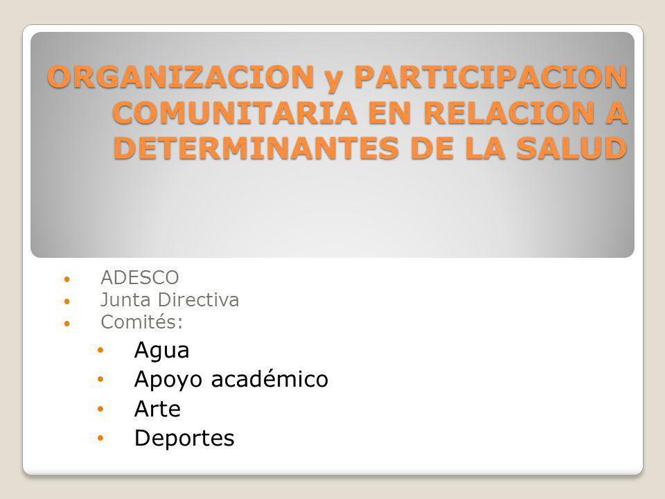 ADESCO Junta Directiva Comités: Agua Apoyo académico Arte Deportes