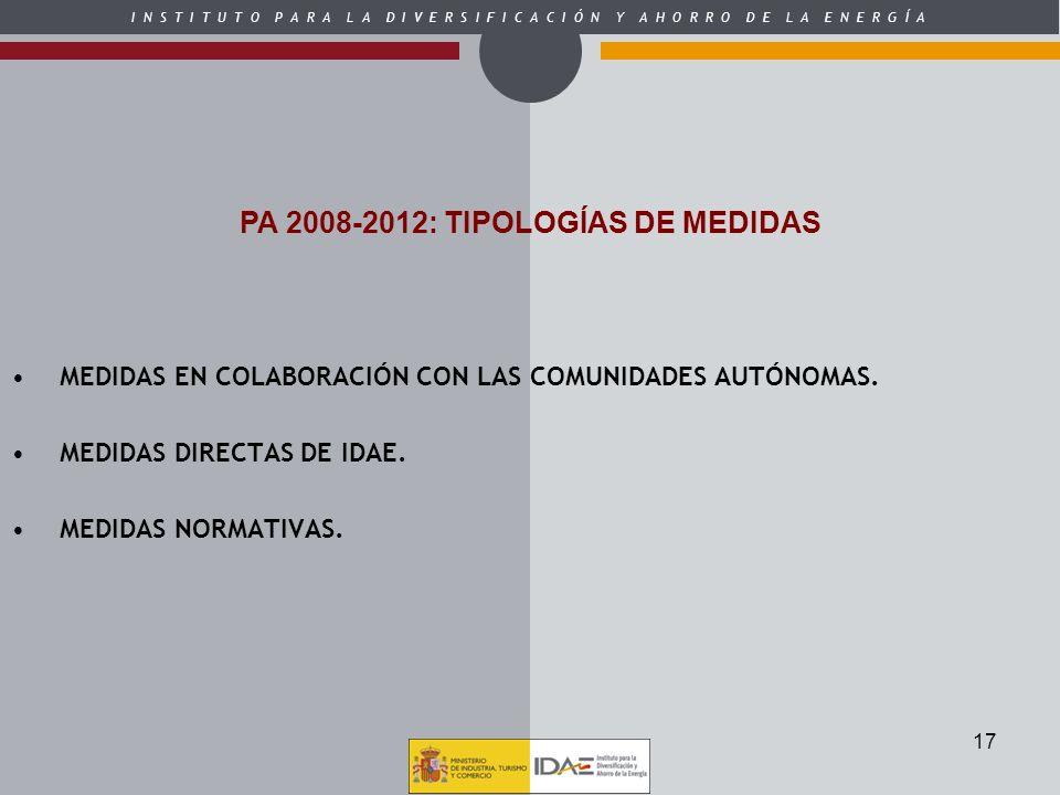 PA 2008-2012: TIPOLOGÍAS DE MEDIDAS