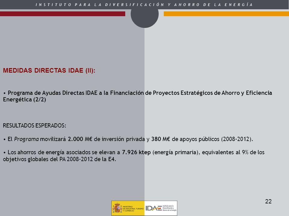 MEDIDAS DIRECTAS IDAE (II):