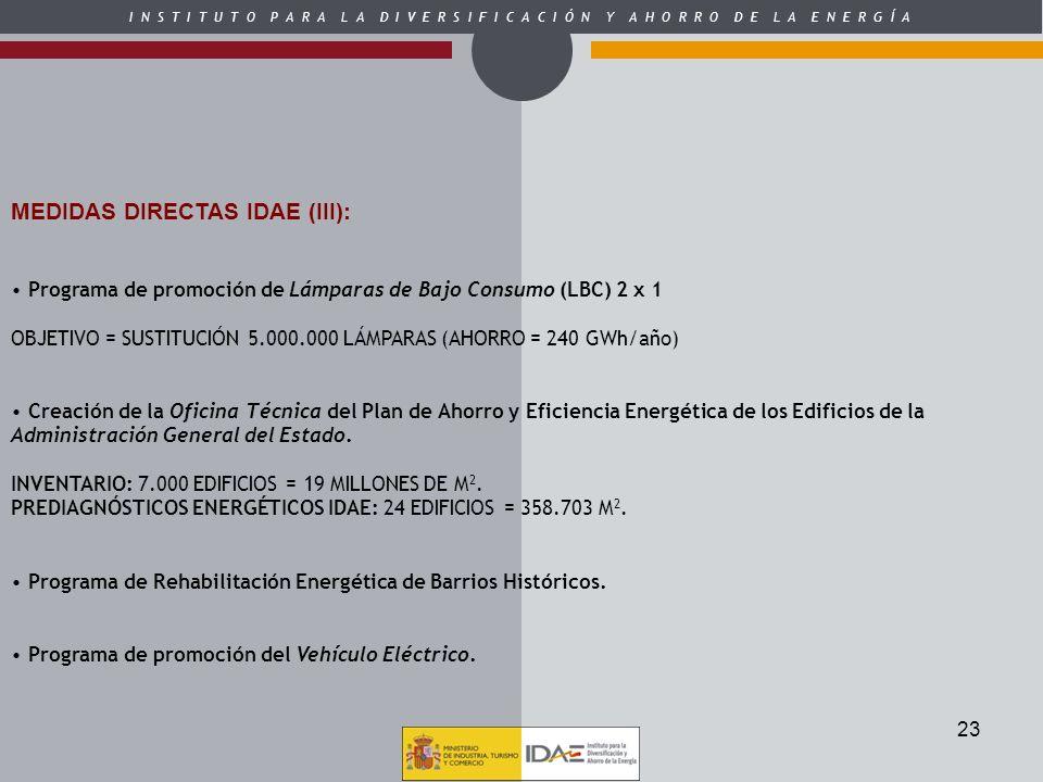 MEDIDAS DIRECTAS IDAE (III):