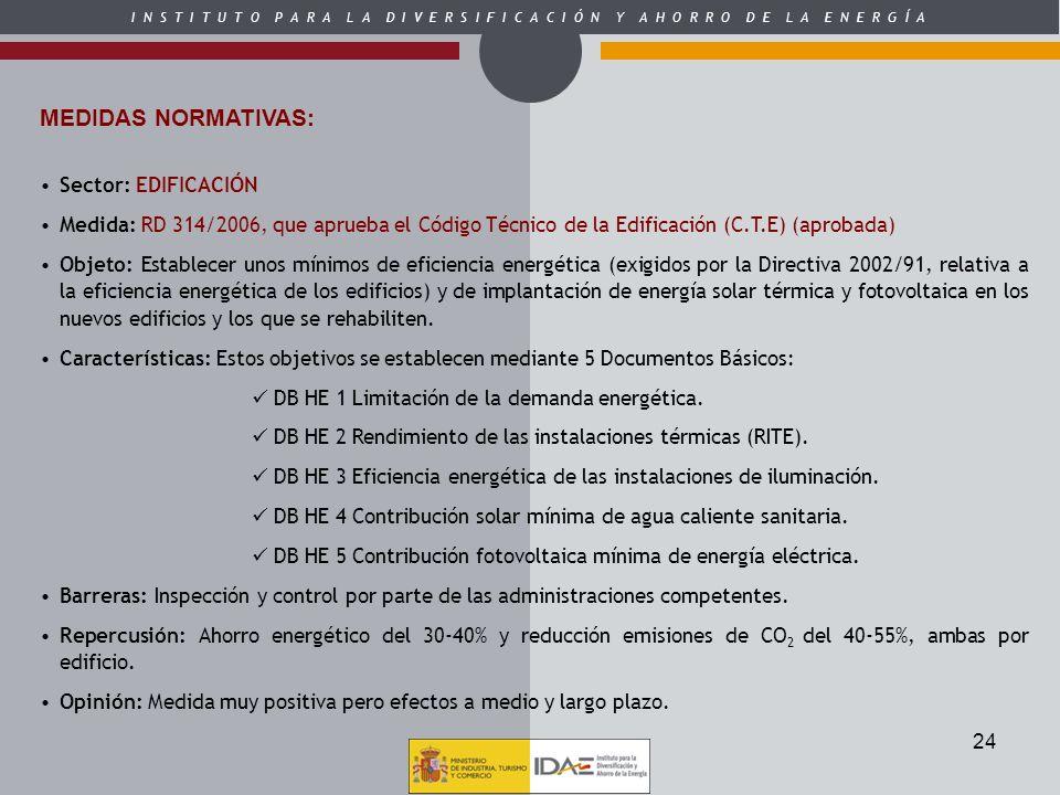 MEDIDAS NORMATIVAS: Sector: EDIFICACIÓN