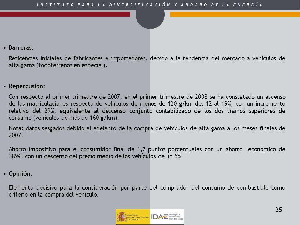 Barreras:Reticencias iniciales de fabricantes e importadores, debido a la tendencia del mercado a vehículos de alta gama (todoterrenos en especial).