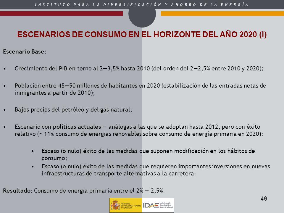 ESCENARIOS DE CONSUMO EN EL HORIZONTE DEL AÑO 2020 (I)