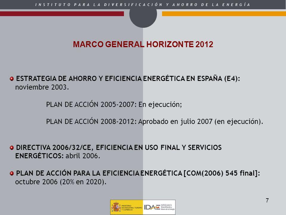 MARCO GENERAL HORIZONTE 2012