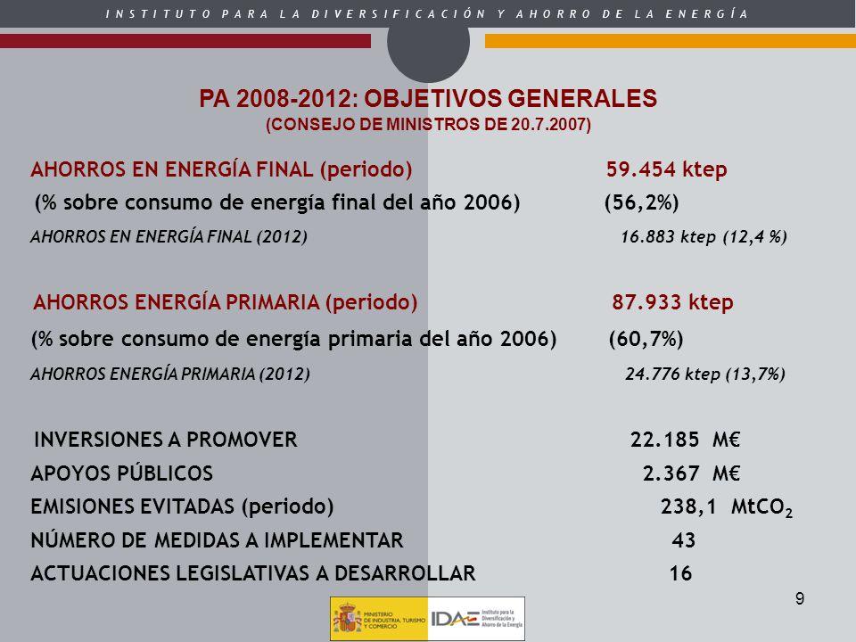 PA 2008-2012: OBJETIVOS GENERALES (CONSEJO DE MINISTROS DE 20.7.2007)