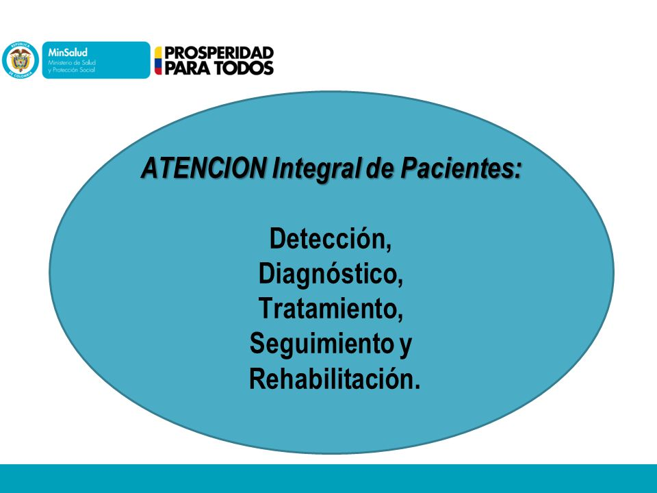ATENCION Integral de Pacientes: