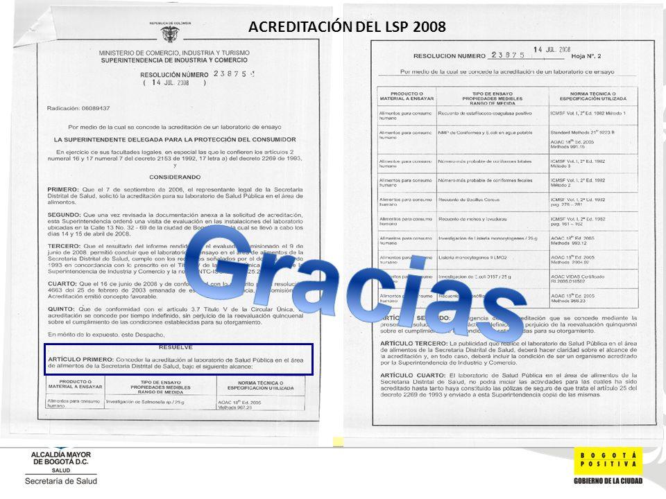 ACREDITACIÓN DEL LSP 2008 Gracias