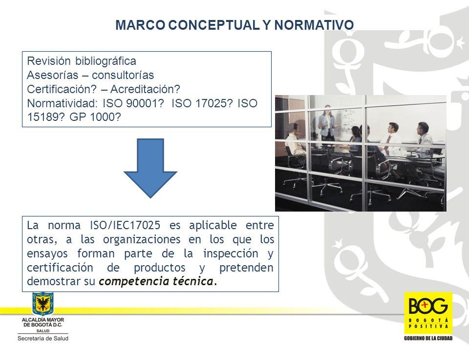 MARCO CONCEPTUAL Y NORMATIVO