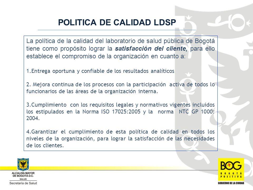 POLITICA DE CALIDAD LDSP