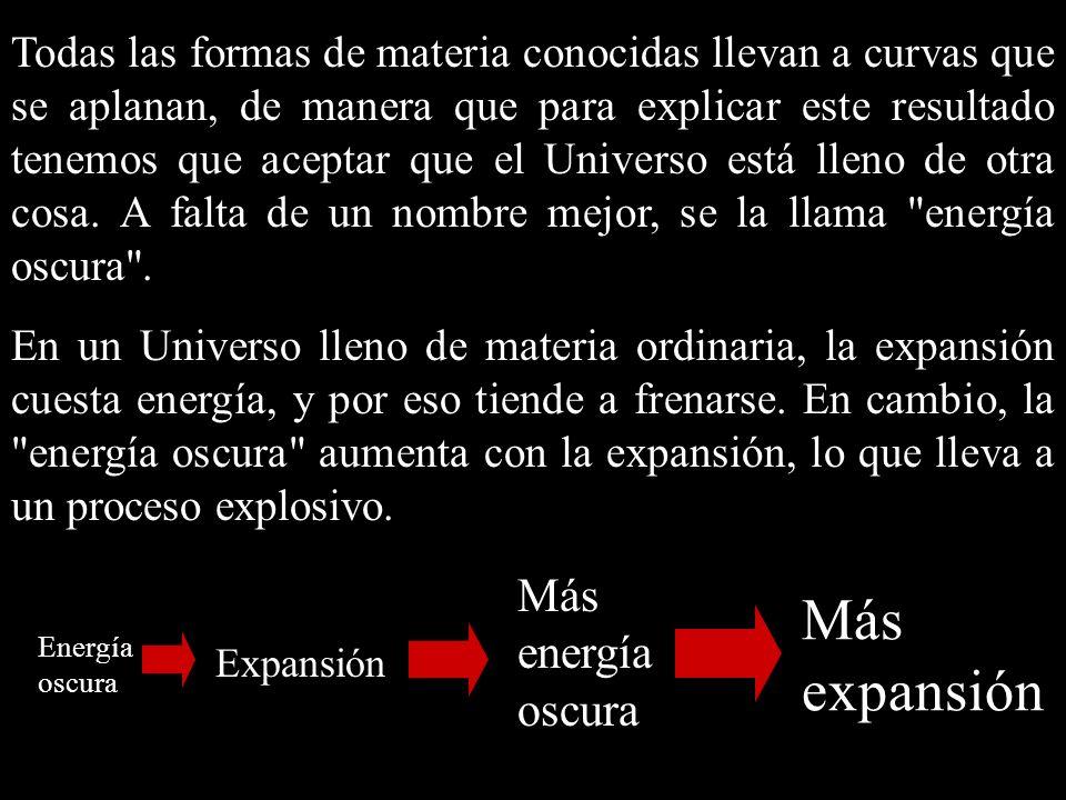 Más expansión Más energía oscura
