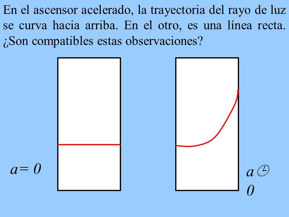 En el ascensor acelerado, la trayectoria del rayo de luz se curva hacia arriba. En el otro, es una línea recta. ¿Son compatibles estas observaciones