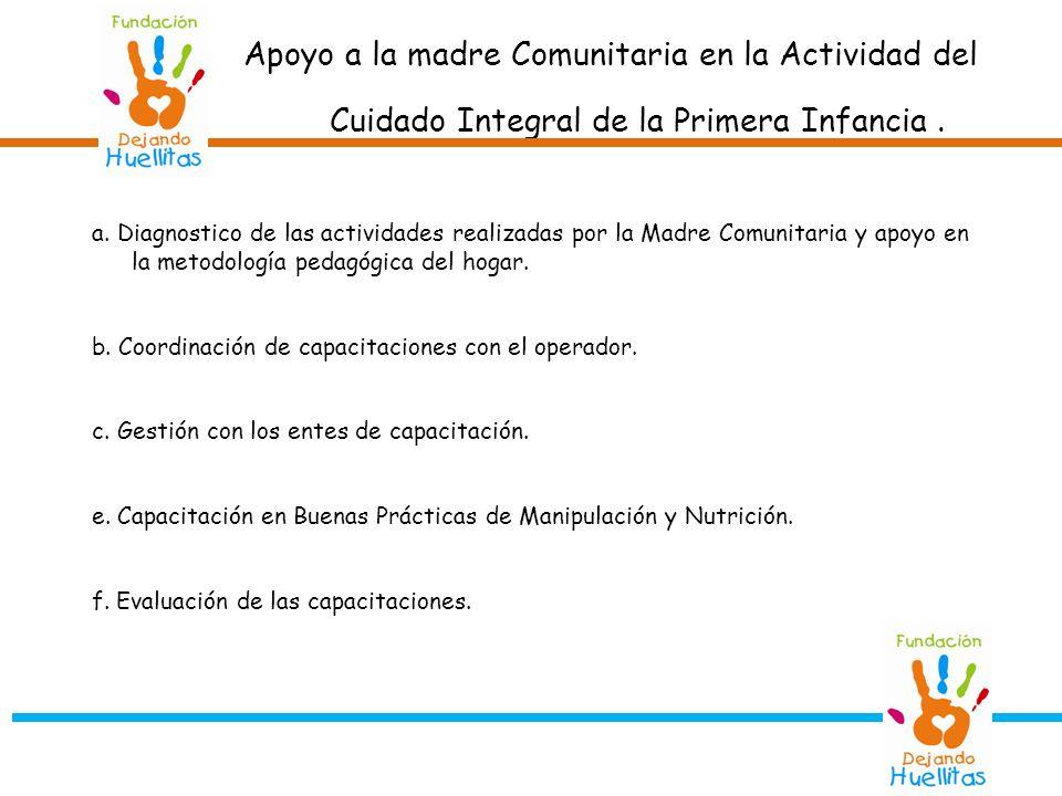 Apoyo a la madre Comunitaria en la Actividad del Cuidado Integral de la Primera Infancia .