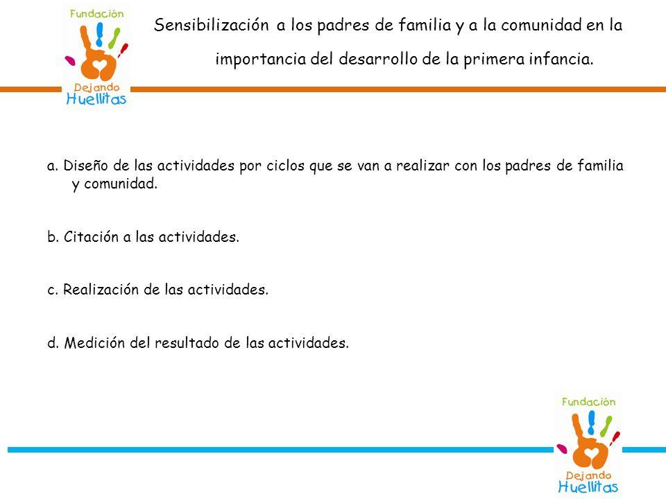 Sensibilización a los padres de familia y a la comunidad en la importancia del desarrollo de la primera infancia.