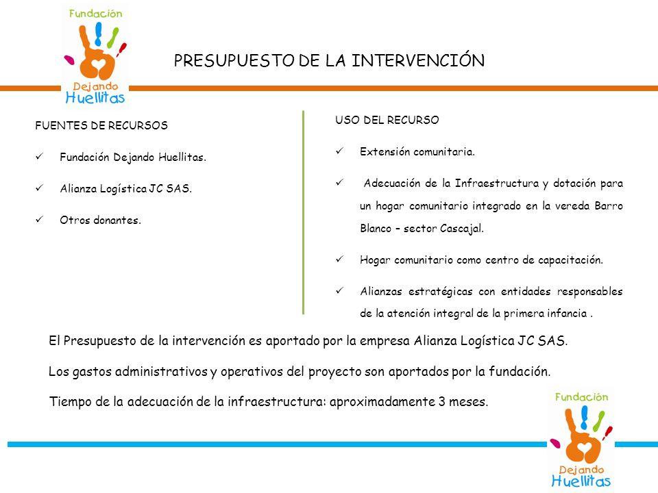 PRESUPUESTO DE LA INTERVENCIÓN