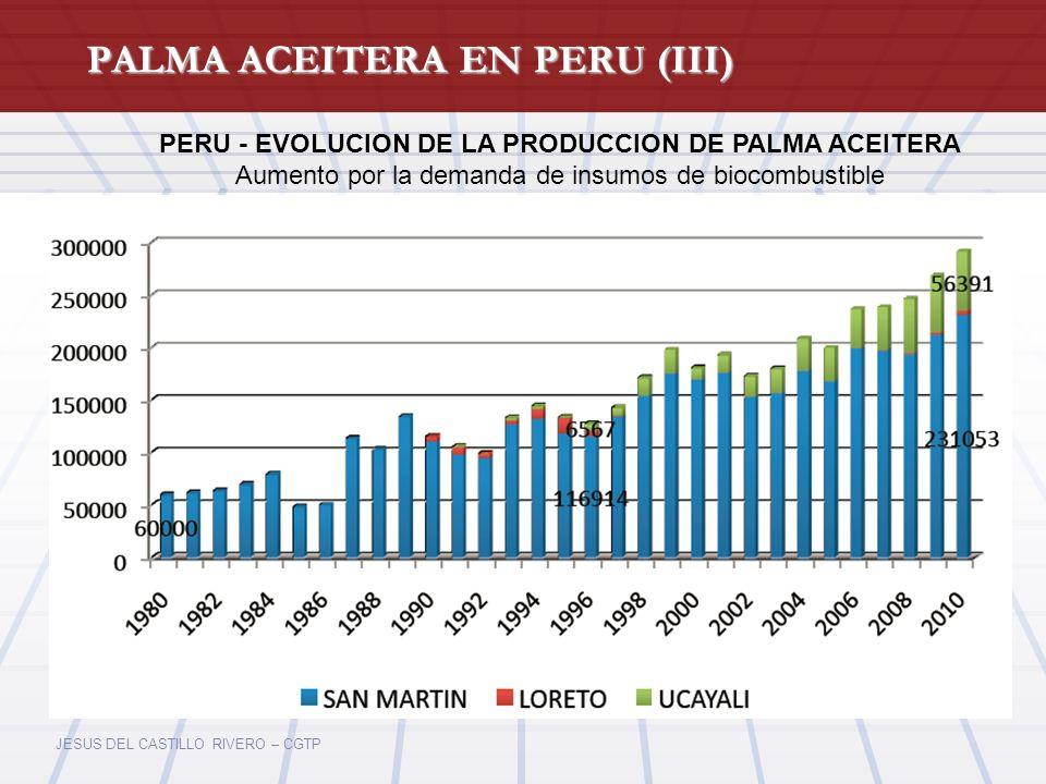 PALMA ACEITERA EN PERU (III)