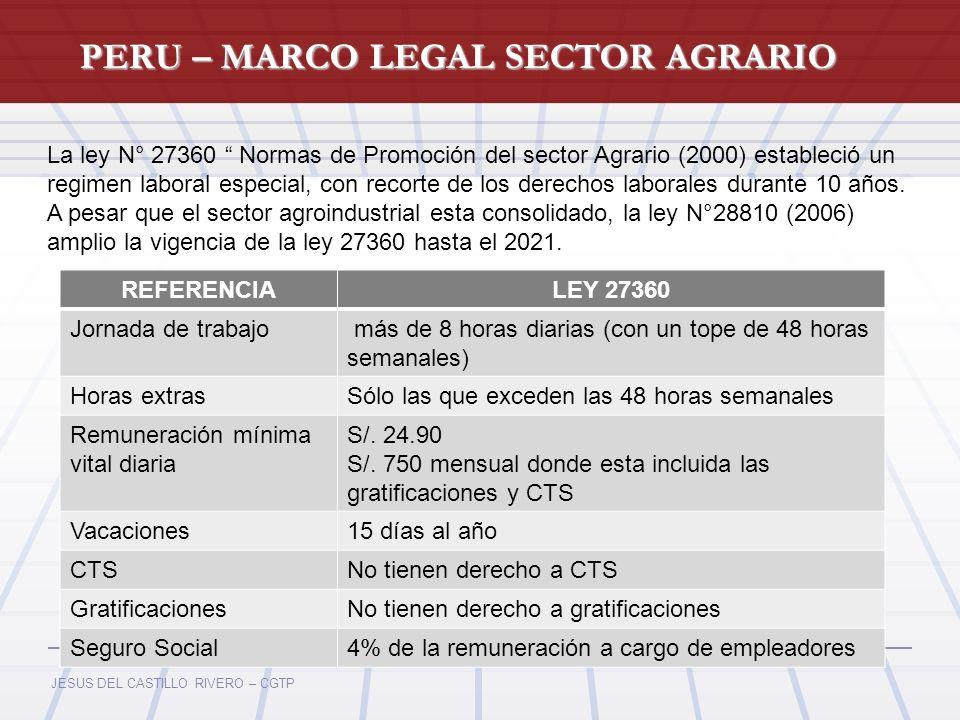 PERU – MARCO LEGAL SECTOR AGRARIO