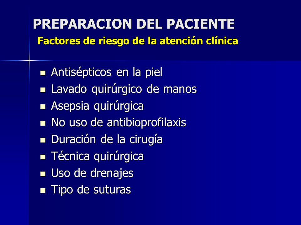 Factores de riesgo de la atención clínica