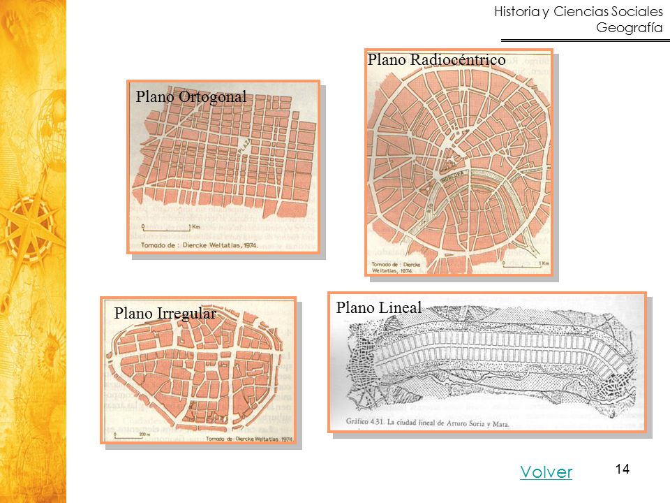 Plano Radiocéntrico Plano Ortogonal Plano Lineal Plano Irregular Volver