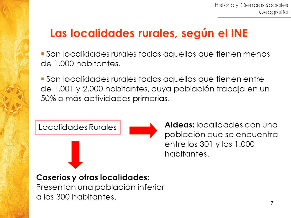 Las localidades rurales, según el INE