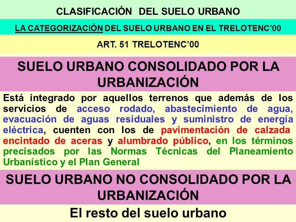Clasificaci n del suelo urbano ppt descargar for Suelo no consolidado