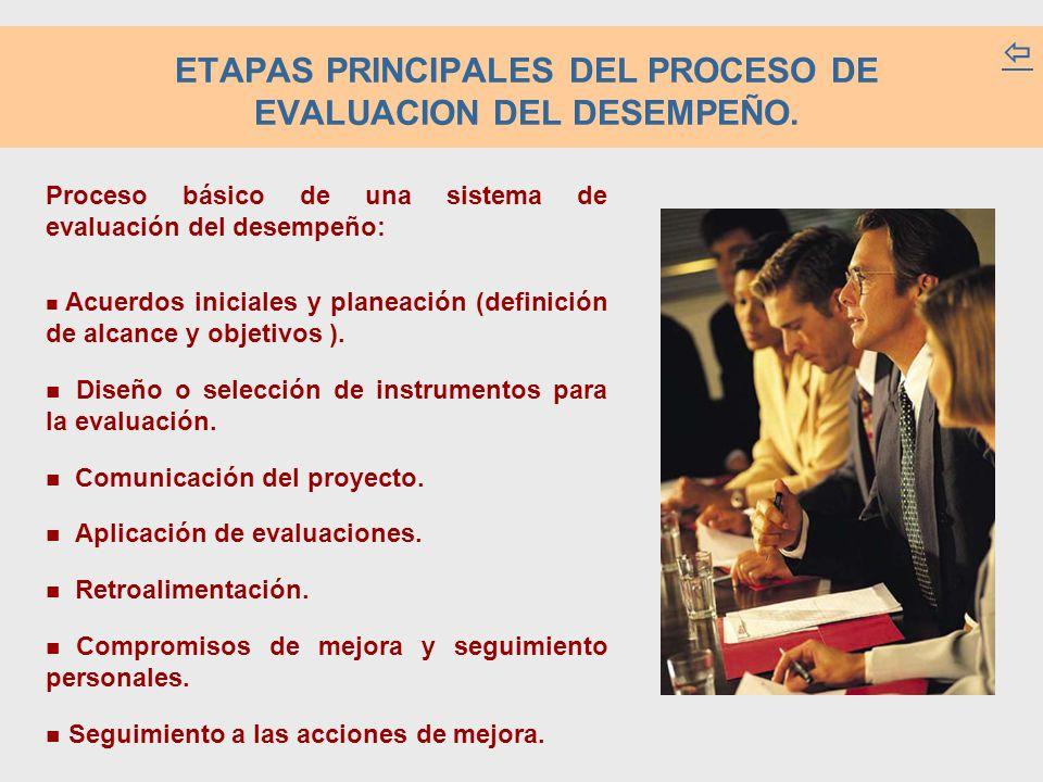 ETAPAS PRINCIPALES DEL PROCESO DE EVALUACION DEL DESEMPEÑO.
