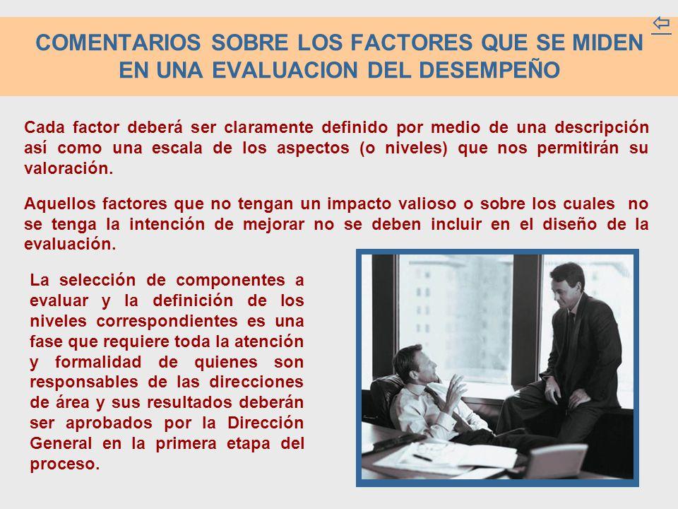  COMENTARIOS SOBRE LOS FACTORES QUE SE MIDEN EN UNA EVALUACION DEL DESEMPEÑO.