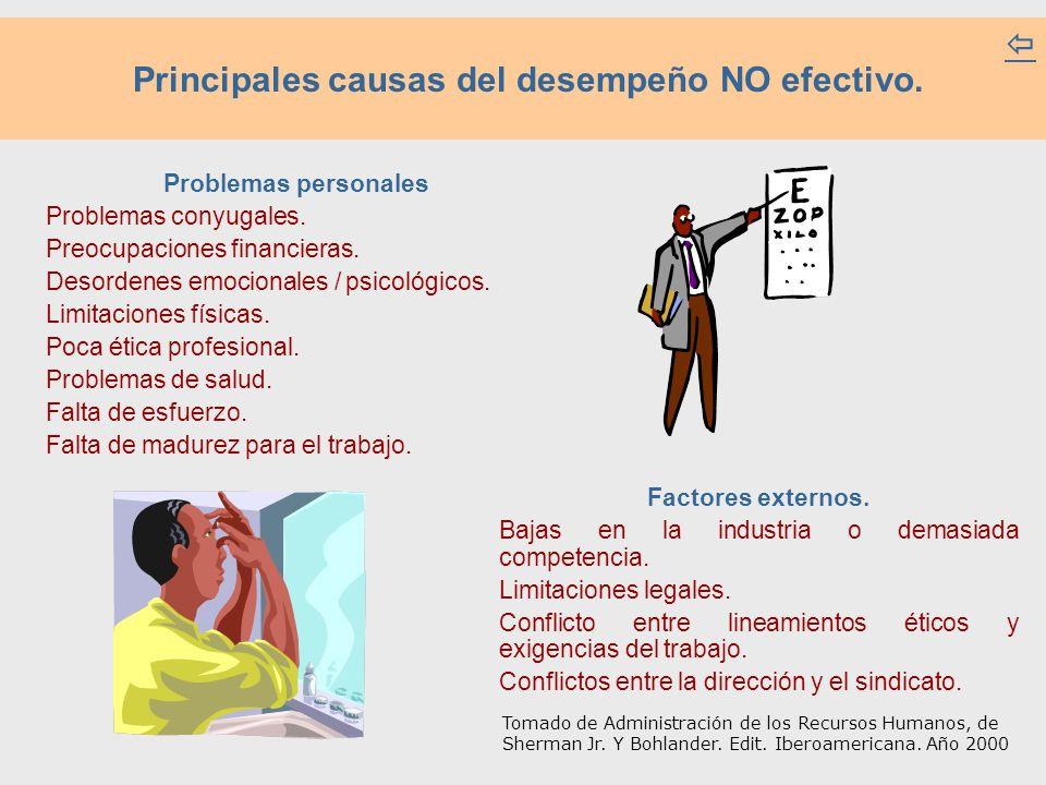 Principales causas del desempeño NO efectivo.