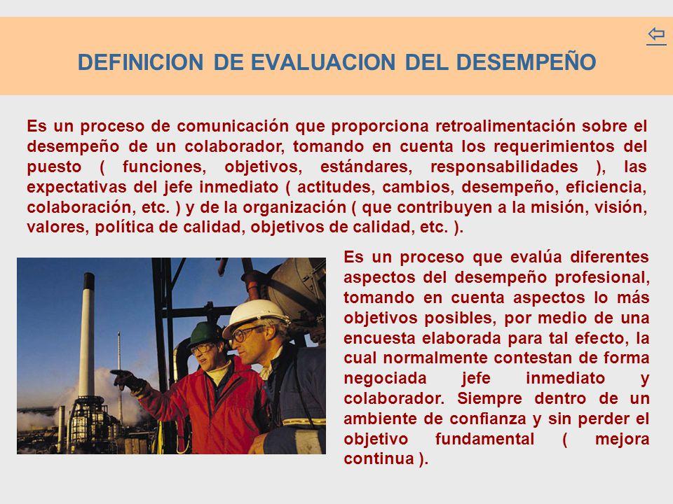 DEFINICION DE EVALUACION DEL DESEMPEÑO