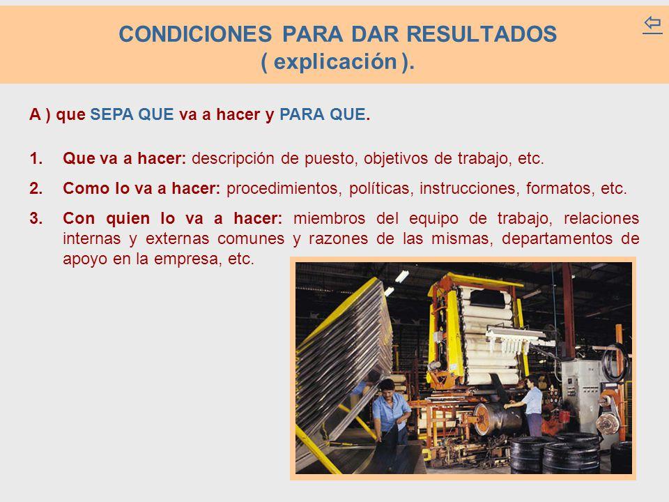 CONDICIONES PARA DAR RESULTADOS ( explicación ).