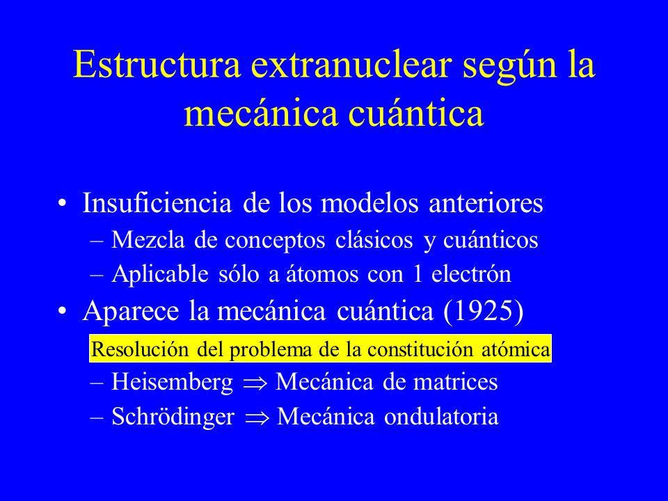 Estructura extranuclear según la mecánica cuántica